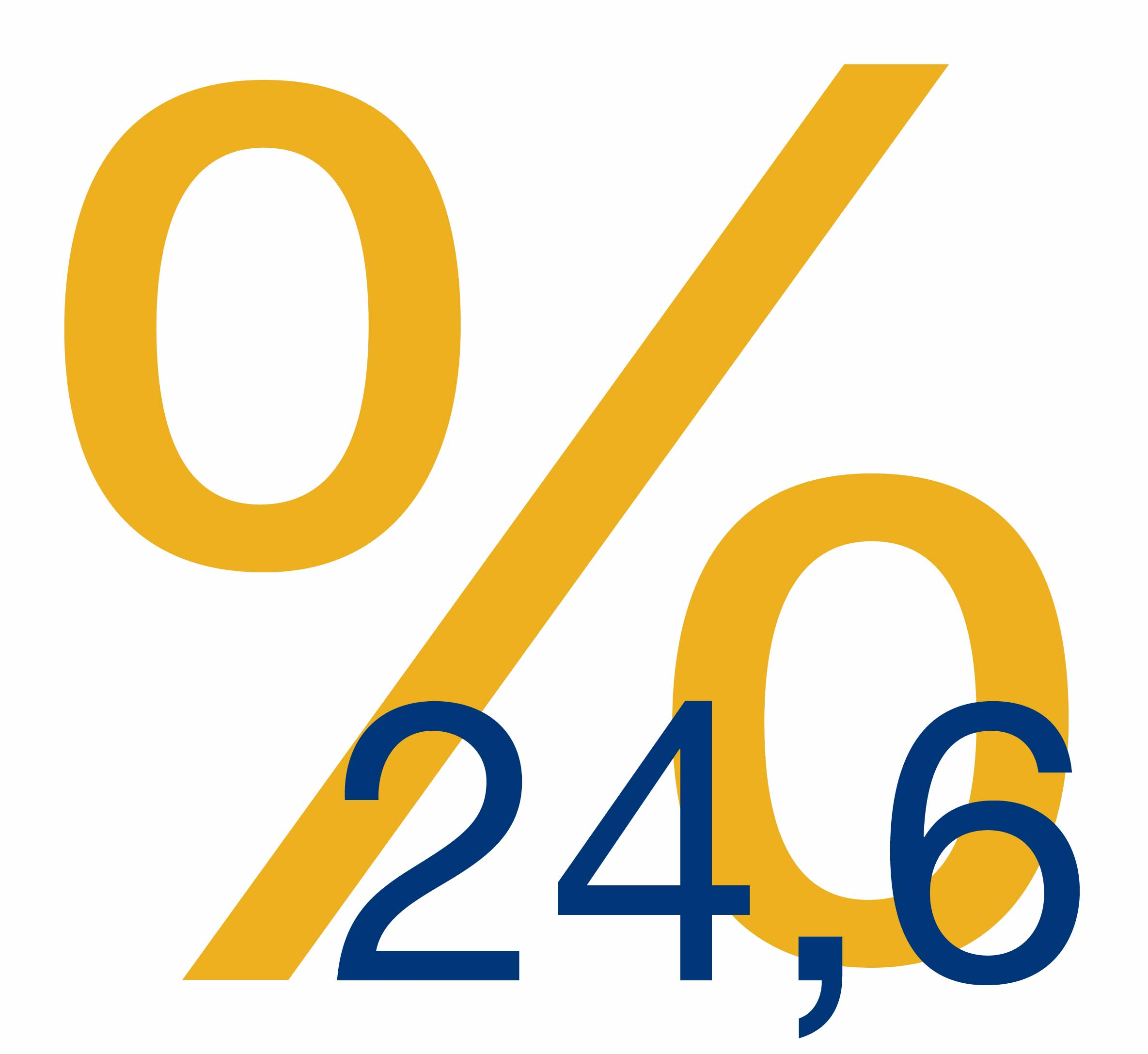 24,6 %