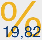 19,82%