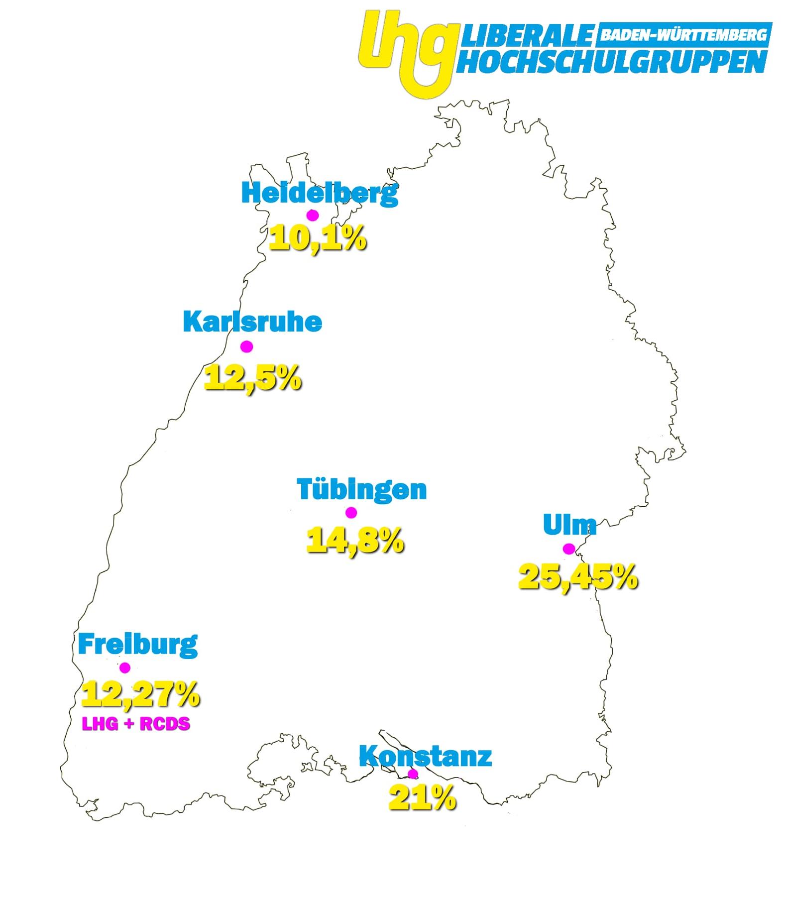 LHG-Ergebnisse der Hochschulwahlen 2017